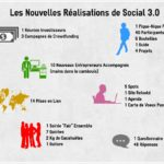 Social3.0-Realisations2014.1