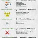 Social3.0-Realisations2015.1