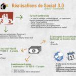 Social3.0-Realisations2015.2