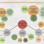 Social3.0-Realisations2015.5